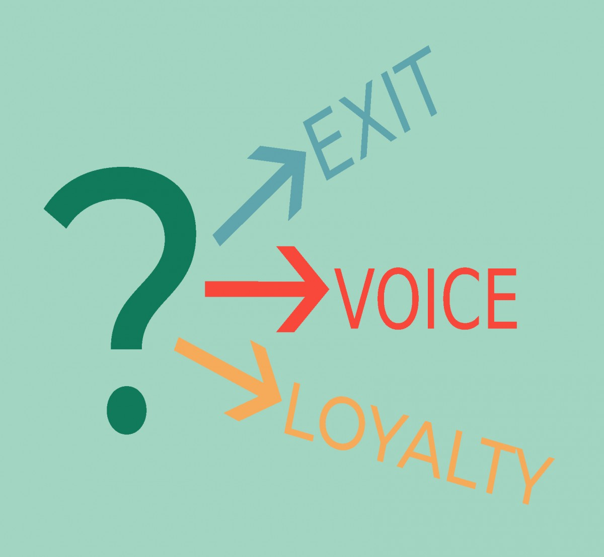 exit voice and loyalty game